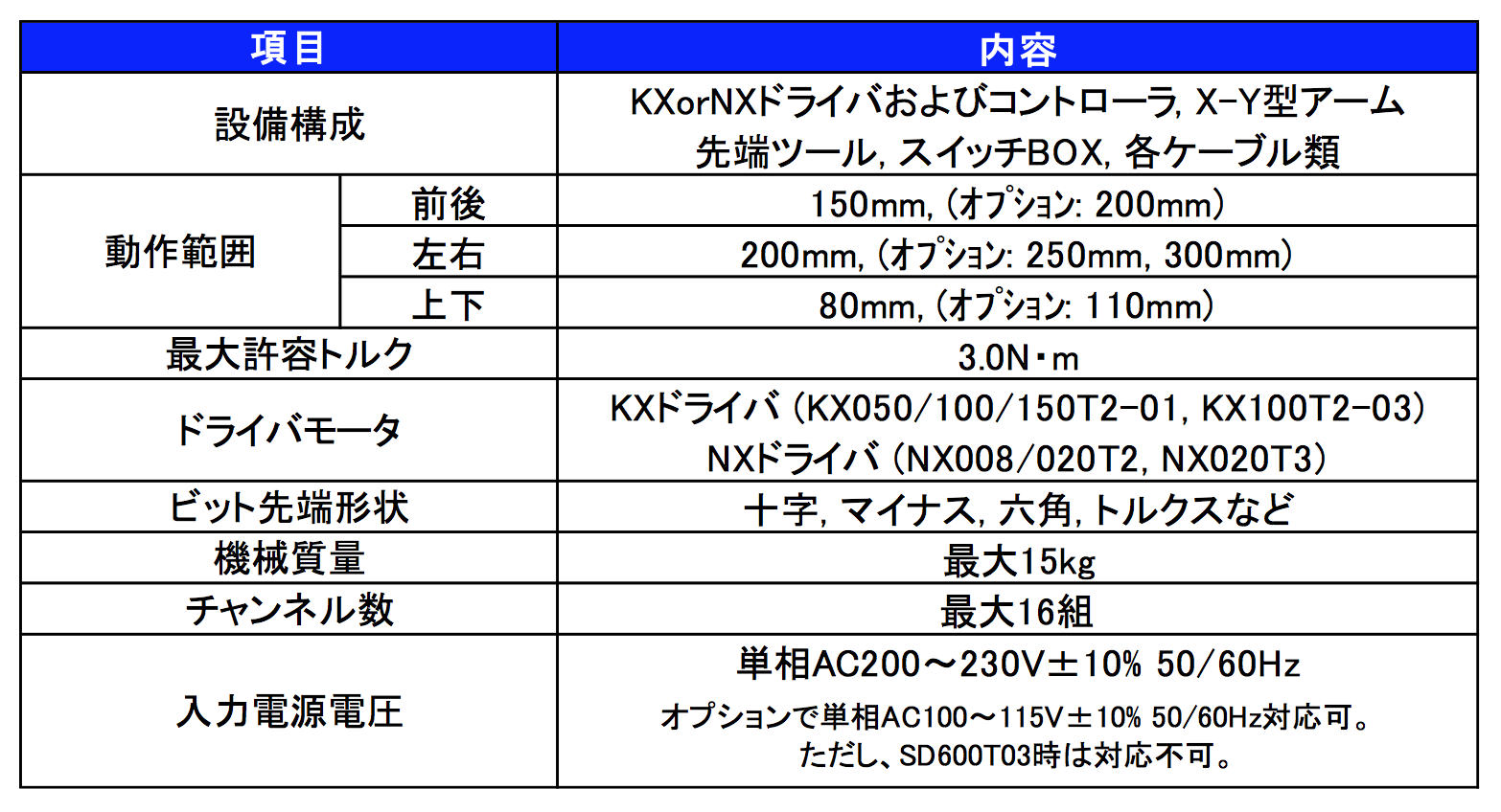 specification of the driver2018.1.15 .png
