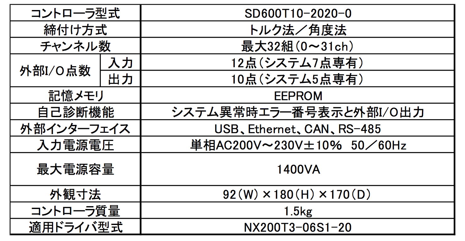 specification of Controller 2018-02-18.png