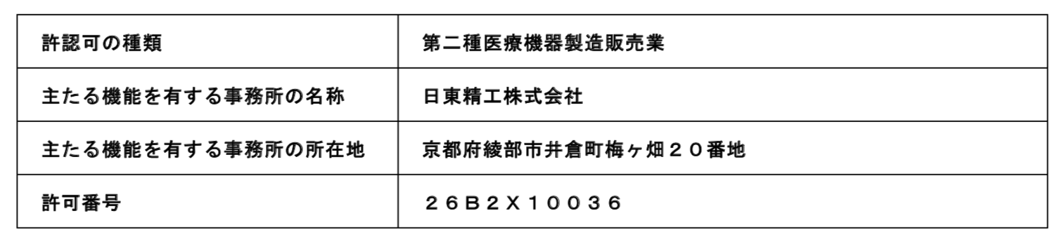 contents of permission1 2020-02-13 21.23.54.png