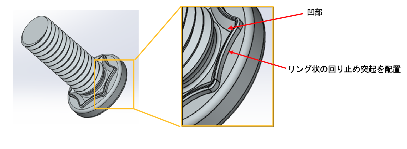The feature of new clinching stud bolt.png